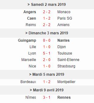[Les Pronos de Fred 2018-2019 / Saison 13]27e journée - 9 Avril Nimes-Rennes 27e_jo12