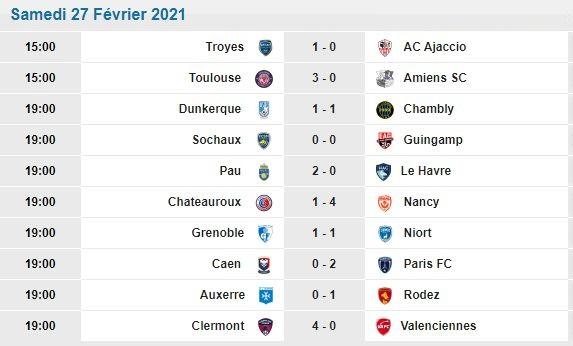 [Les Pronos de Fred 2020-2021 / Saison 15]27eme journée 27eme_10