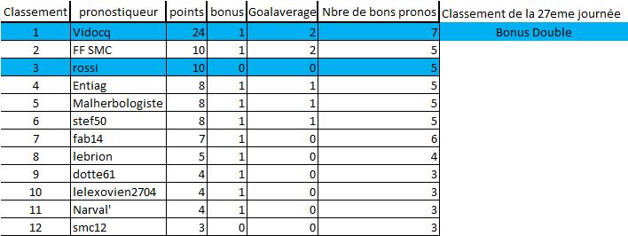 [Les Pronos de Fred 2018-2019 / Saison 13]27e journée - 9 Avril Nimes-Rennes 27eme_10
