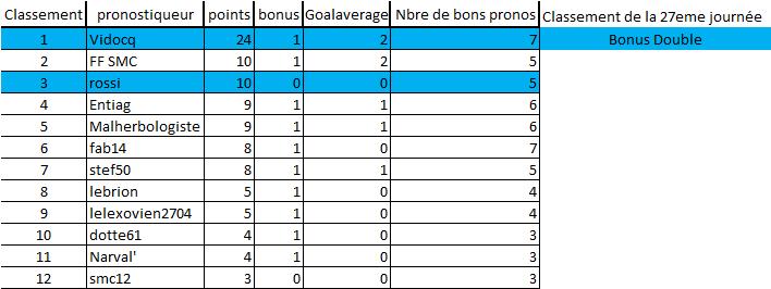 [Les Pronos de Fred 2018-2019 / Saison 13]27e journée - 9 Avril Nimes-Rennes 27eme_12