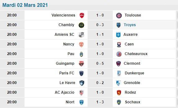 [Les Pronos de Fred 2020-2021 / Saison 15]28eme journée 28eme_10