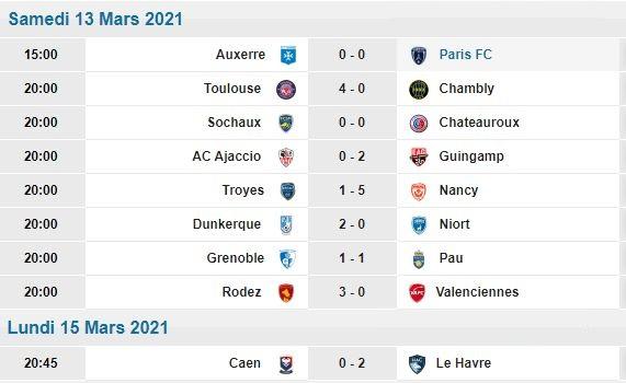 [Les Pronos de Fred 2020-2021 / Saison 15]29eme journée 29eme_10