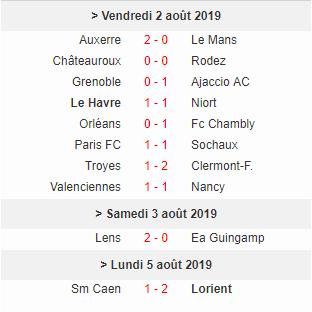 [Les Pronos de Fred 2019-2020 / Saison 14]2eme journée 2e_jou13