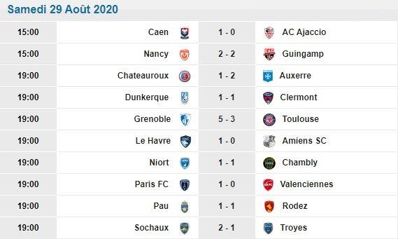 [Les Pronos de Fred 2020-2021 / Saison 15]2eme journée 2eme_j10