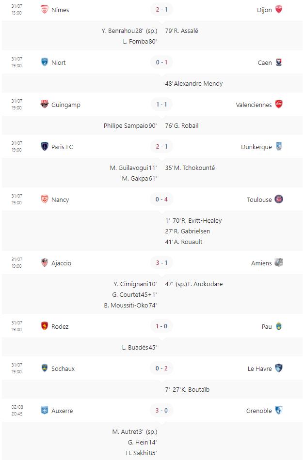 [Les Pronos de Fred 2021-2022 / Saison 16]2eme journée 2eme_j12