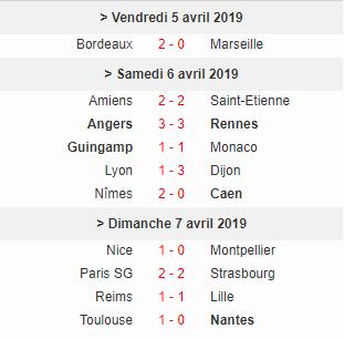 [Les Pronos de Fred 2018-2019 / Saison 13]31e journée 31e_jo10