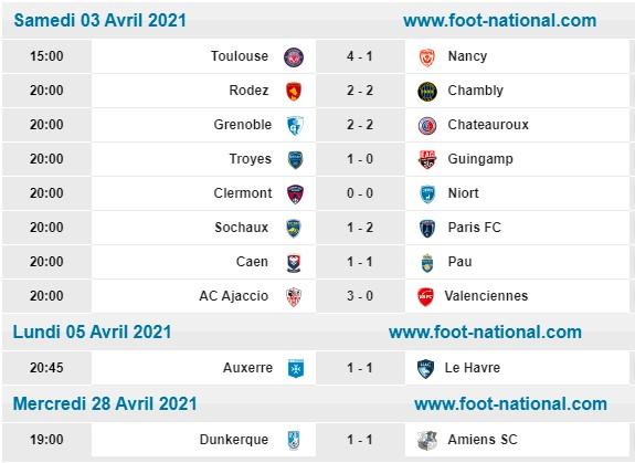 [Les Pronos de Fred 2020-2021 / Saison 15]31eme journée 31eme_10