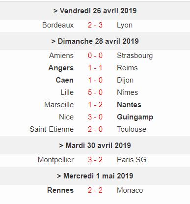 [Les Pronos de Fred 2018-2019 / Saison 13]34e journée 34e_jo10