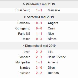 [Les Pronos de Fred 2018-2019 / Saison 13]35e journée 35e_jo10