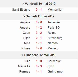 [Les Pronos de Fred 2018-2019 / Saison 13]36e journée 36e_jo10