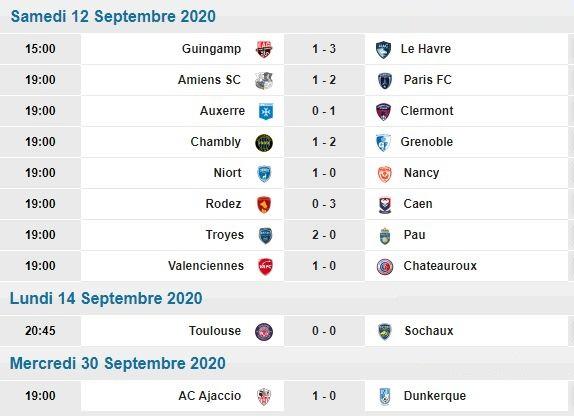 [Les Pronos de Fred 2020-2021 / Saison 15]3eme journée Ajaccio - Dunkerque Mercredi 30 septembre 19h 3eme_j12