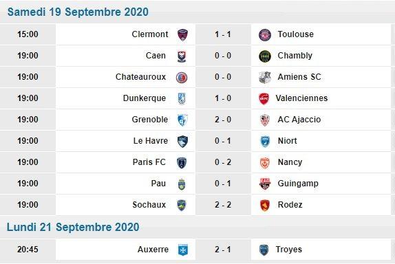 [Les Pronos de Fred 2020-2021 / Saison 15]4eme journée 4eme_j10