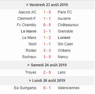 [Les Pronos de Fred 2019-2020 / Saison 14]5eme journée 5e_jou14