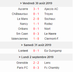 [Les Pronos de Fred 2019-2020 / Saison 14]6eme journée 6e_jou13
