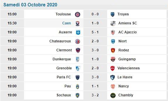 [Les Pronos de Fred 2020-2021 / Saison 15]6eme journée 6eme_j10