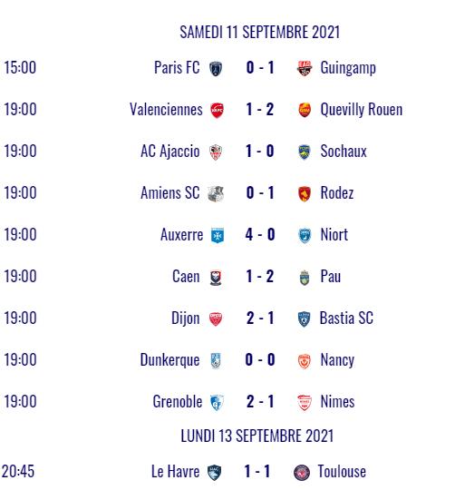 [Les Pronos de Fred 2021-2022 / Saison 16]7eme journée 7eme_j12