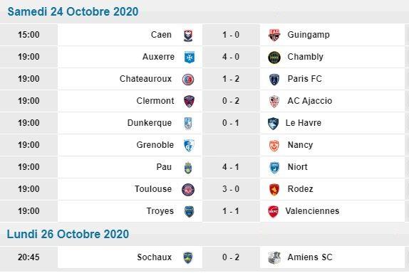 [Les Pronos de Fred 2020-2021 / Saison 15]8eme journée 8eme_j10