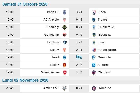 [Les Pronos de Fred 2020-2021 / Saison 15]9eme journée 9eme_j10