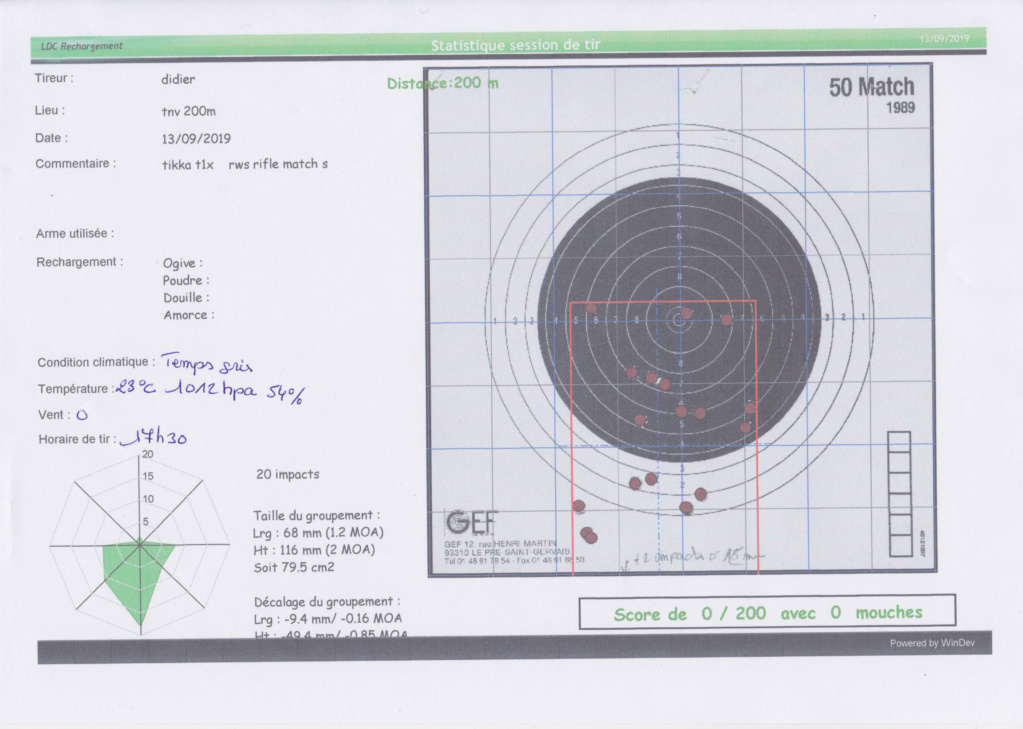 Most Comprehensive Rimfire Ammo Test Ever — 55 Ammo Types 2019-014