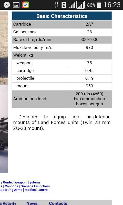 ZSU-23-4 AA Gun: Views - Page 5 Screen12