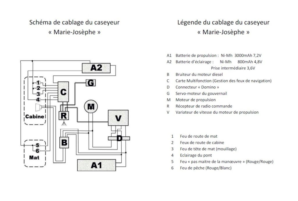 """La Marie-Josèphe (Hommage aux """"frères Jacques"""") Ex MMC-B Schzom10"""