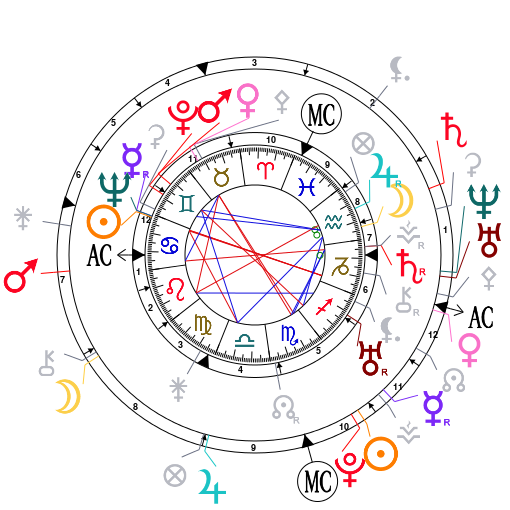 Les Phobies et l'Astrogénéalogie Astrot17