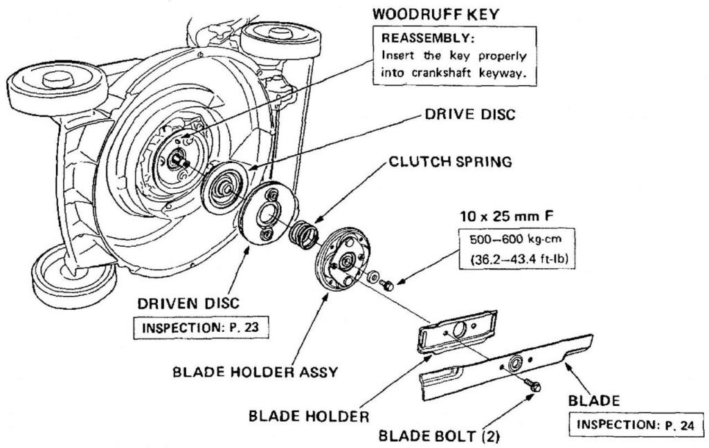 moteur - Démontage moteur honda pour changement de coque tondeuse  Full-210