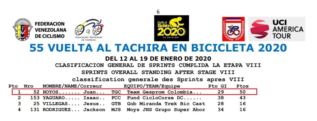 Campeones de Regularidad, Puntos, Metas volantes UCI 2020 01_hoy10