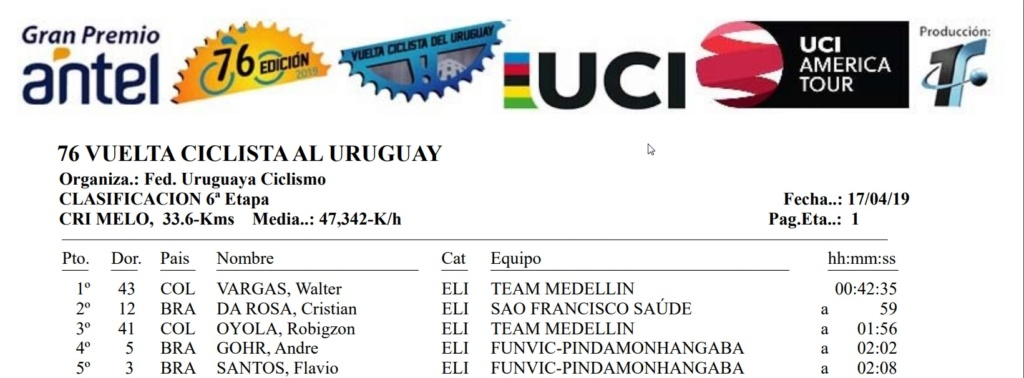 skolcycling - Victorias UCI Colombianas - 2019 30_var10