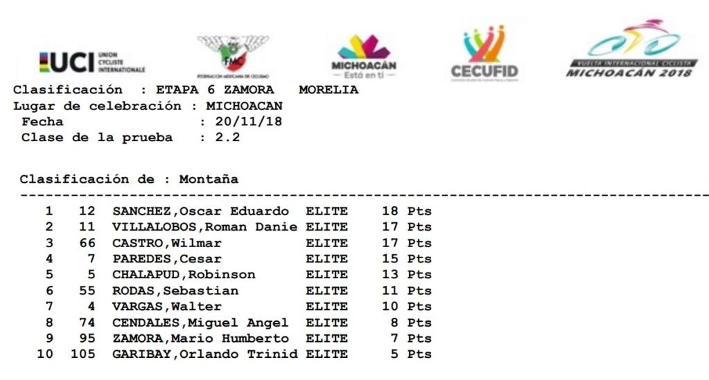 Campeones de la Montaña UCI 2018 Montan10
