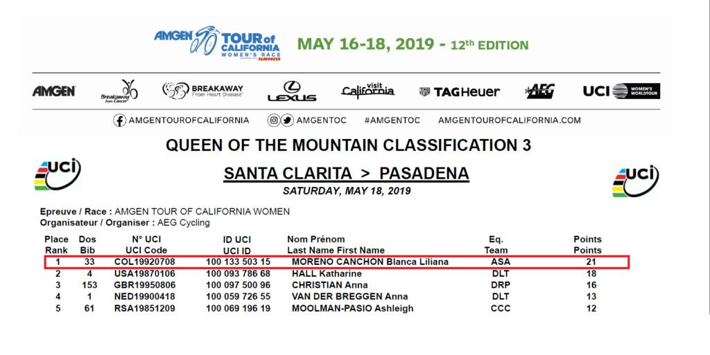 Campeones de Montaña UCI 2019 Moreno11