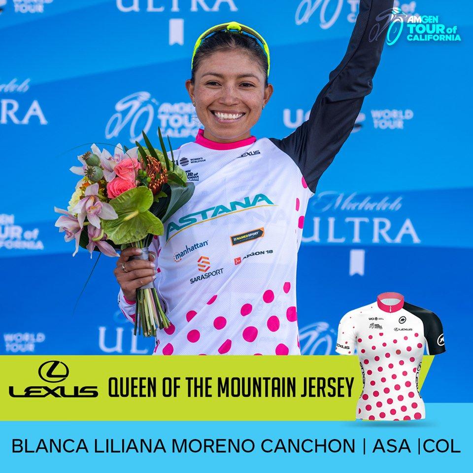Campeones de Montaña UCI 2019 Moreno13