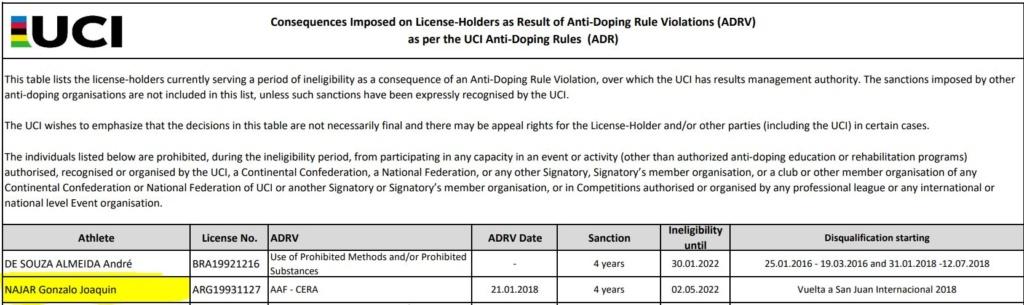 Hablemos de Doping... - Página 17 Najar10