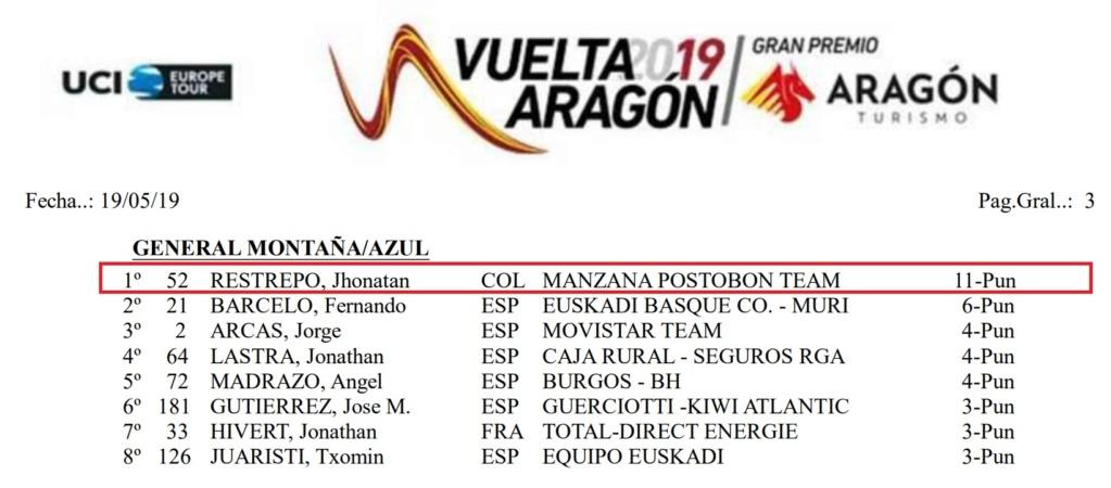 Campeones de Montaña UCI 2019 Restre10