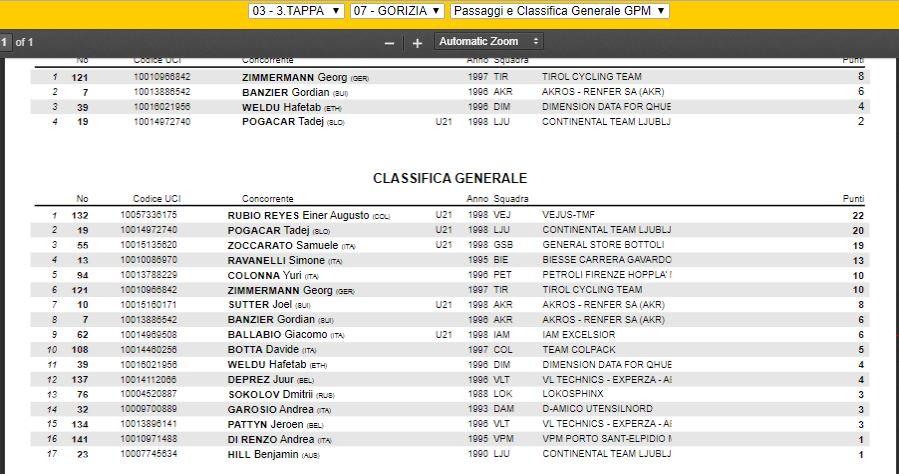 Campeones de la Montaña UCI 2018 Rubio_12