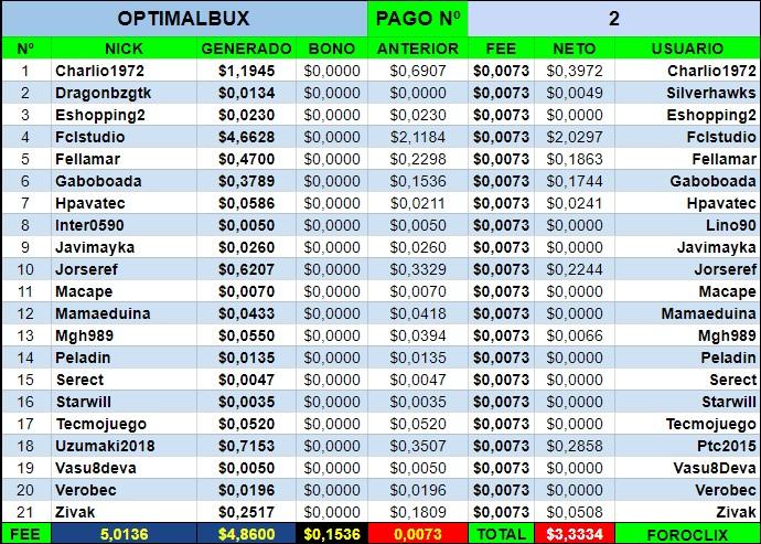 [PAGANDO] OPTIMALBUX - Standard - Refback 80% - Mínimo 5$ - Rec. Pago 4 - Página 2 Pago2_11