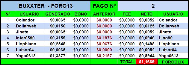 PAGANDO - BUXXTER- REFBACK 80% - AUTOMATICO-  OFERTA FORO13 - Página 2 Pago_b10