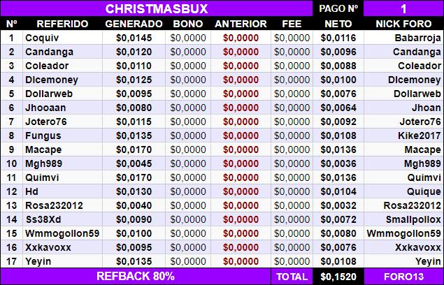 PAGANDO - CHRISTMASBUX - Refback 80%- OFERTA FORO13 - Página 2 Pago_c11