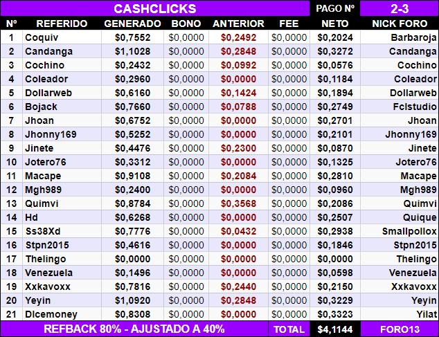 CERRADA  (PAGO 4) - Refback 80%- OFERTA FORO13 - Página 2 Pago_c12