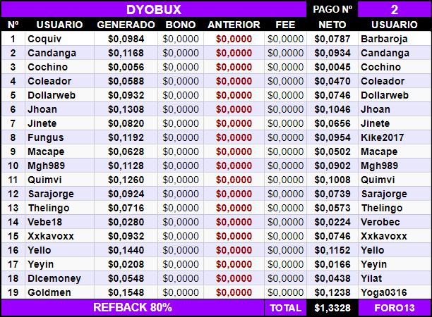 PAGANDO -DYOBUX (PAGO 3)- Refback 80%- OFERTA FORO13  - Página 2 Pago_d10