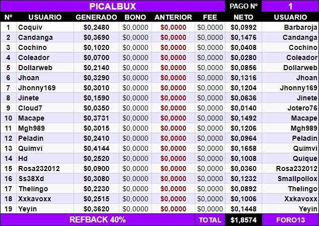 SCAM (SEGUIMOS PARA PUBLI) - PICALBUX - Refback 40%- OFERTA FORO13 - Página 2 Pago_p12
