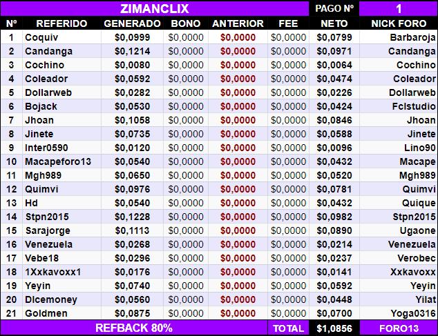 SCAM PAGANDO (PAGO 1) - ZIMANCLIX - Refback 80%- OFERTA FORO13 - Página 2 Pago_z10
