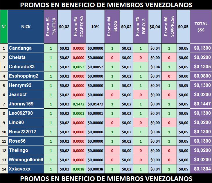 [CERRADA] PROMOS  EN BENEFICIO DE MIEMBROS VENEZOLANOS - Página 6 Promo_13