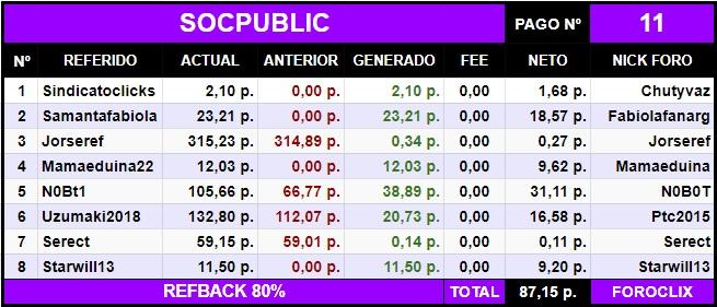 [PAGANDO] SOCPUBLIC - Standard - Refback 80% - Mínimo 2 Rublos - Rec. Pago 11 - Página 7 Socpub10