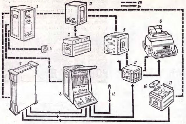 Игровые автоматы 76094210