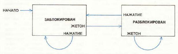 Приложение. В мире науки. Занимательный компьютер. 1983-1990 Wmn84019