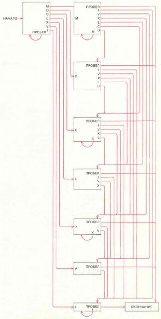 Приложение. В мире науки. Занимательный компьютер. 1983-1990 Wmn84021