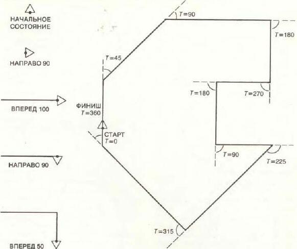 Приложение. В мире науки. Занимательный компьютер. 1983-1990 Wmn84030