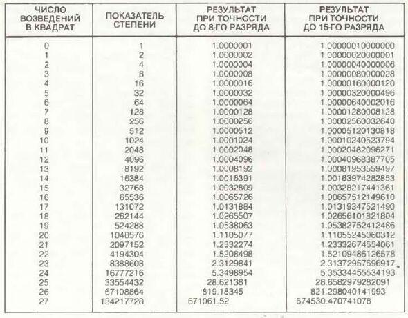 Приложение. В мире науки. Занимательный компьютер. 1983-1990 Wmn84045