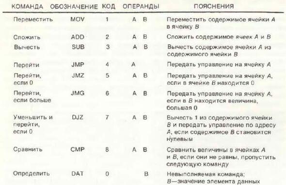 Приложение. В мире науки. Занимательный компьютер. 1983-1990 Wmn84050